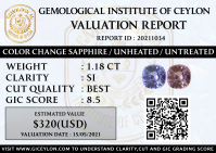 Ceylon Natural Unheated Color Change Sapphire 1.18ct Certified