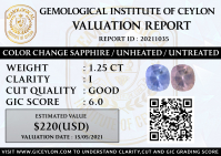 Ceylon Natural Unheated Color Change Sapphire 1.25ct Certified